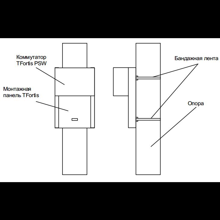 Универсальное крепление на опору (столб, мачту) для PSW