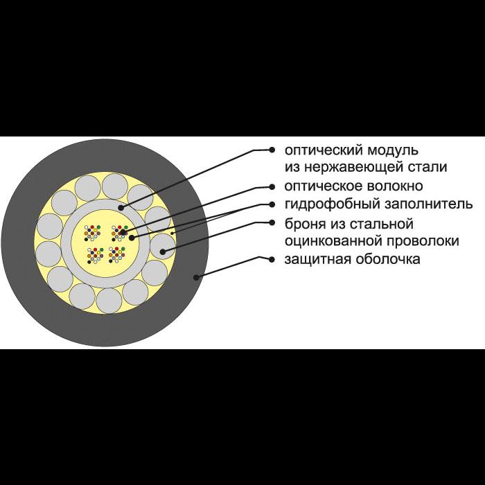 Кабель оптический ОКБснг(А)-HF-0.22-2 7кН