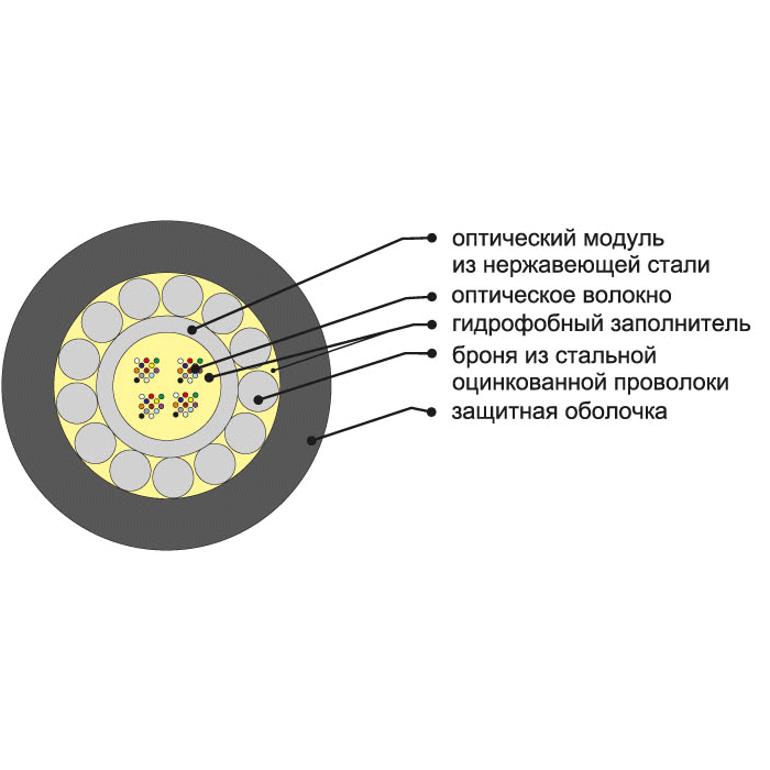 Кабель оптический ОКБснг(А)-HF-0.22-40 7кН