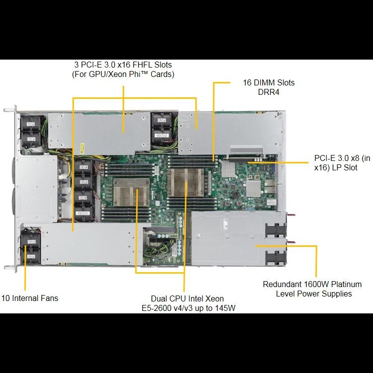 Сервер Supermicro SuperServer SYS-1028GR-TR, 2 процессора Intel Xeon E5-2690v4 2,6GHz, 128GB DDR4/Intel X520-DA/1600W