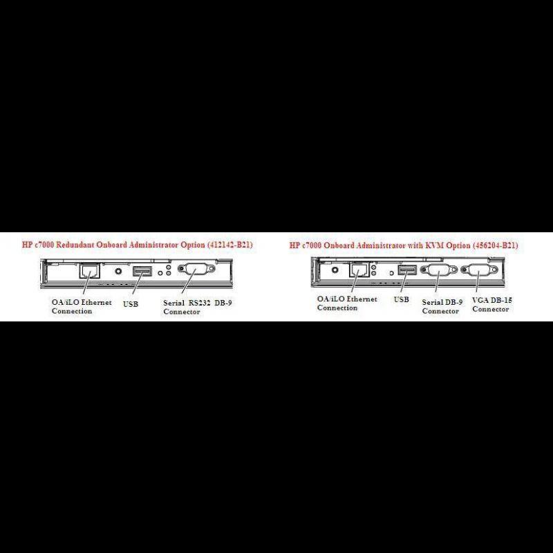 Модуль администрирования для шасси HP Bladesystem c-Class c7000