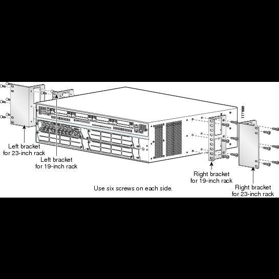 """Крепление для маршрутизаторов Cisco 3845 в стойку 19"""""""