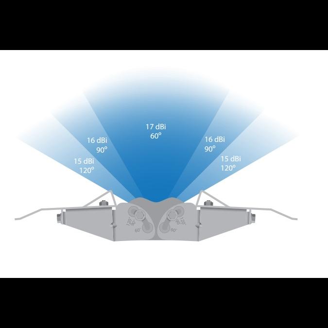 Антенна секторная Ubiquiti AirMax Titanium Sector 2.4ГГц