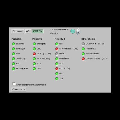 Программная опция для анализа параметров ETR 101 290 BridgeTech TR 101 290