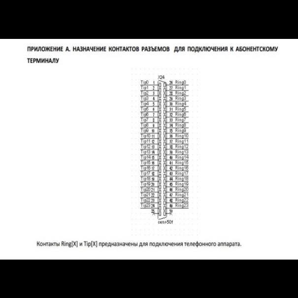 Кабель от АТС до кросса – 20 м. (25х2)