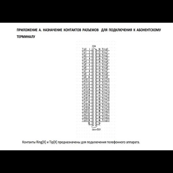 Кабель от АТС до кросса – 30 м. (25х2)