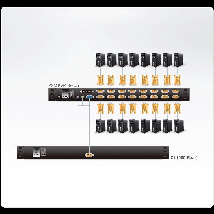 """Консоль управления, для KVM-переключателей, электрон., 19"""", SVGA+KBD+MOUSE PS/2, с KVM-шнуром PS/2 1.8м., LCD экран 17"""", лат./рус. (1280x1024;DDC2B)"""