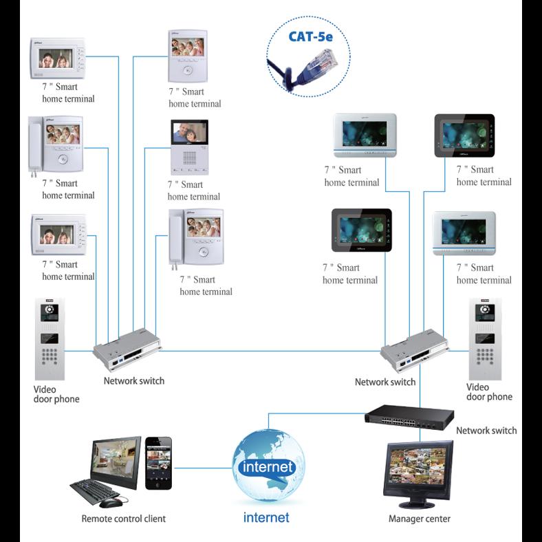 IP вызывная панель видеодомофона Dahua DHI-VTO1210C-X 1.3Мп, IP 53, ИК подсветка до 1м, врезной монтаж
