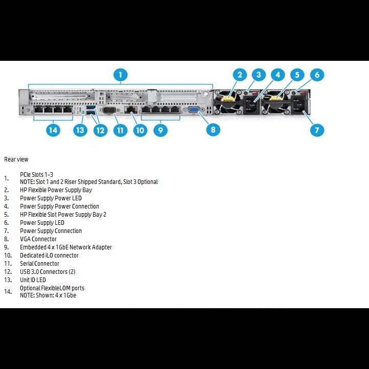 Сервер HP Proliant DL360 Gen9, 2 процессора Intel Xeon 12C E5-2678v3, 64GB DRAM, 4LFF, P440ar/2GB FBWC