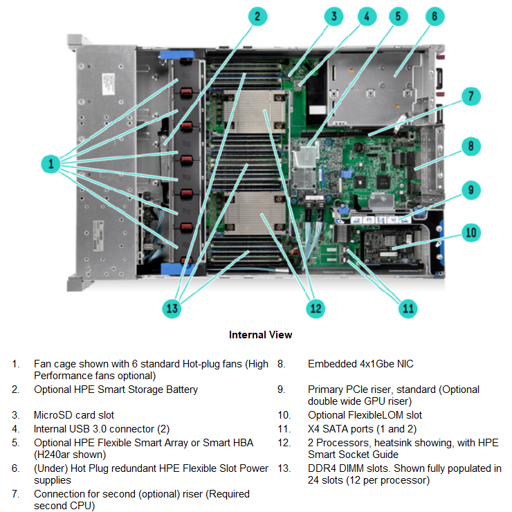 Сервер HP Proliant DL380 Gen9, 2 процессора Intel Xeon 12C E5-2678v3, 64GB DRAM, 12LFF, P440ar/2GB FBWC