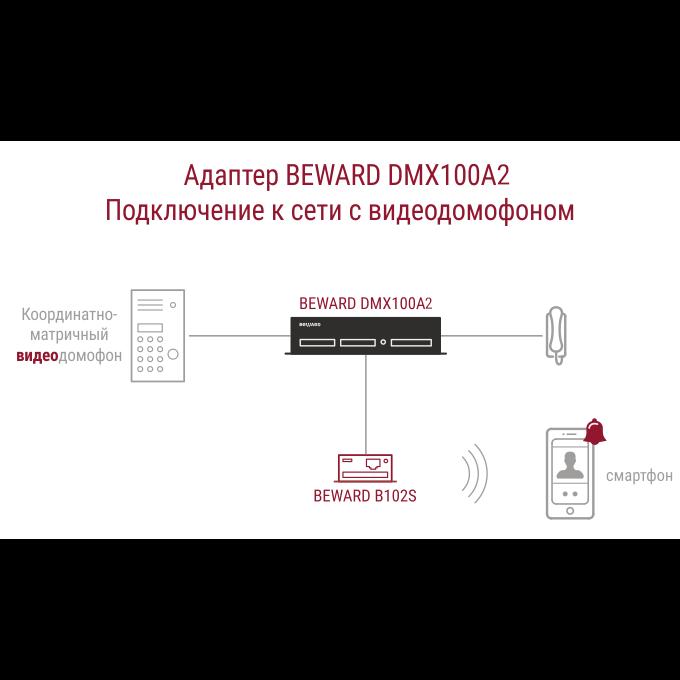 Преобразователь координатно-матричных домофонов в IP