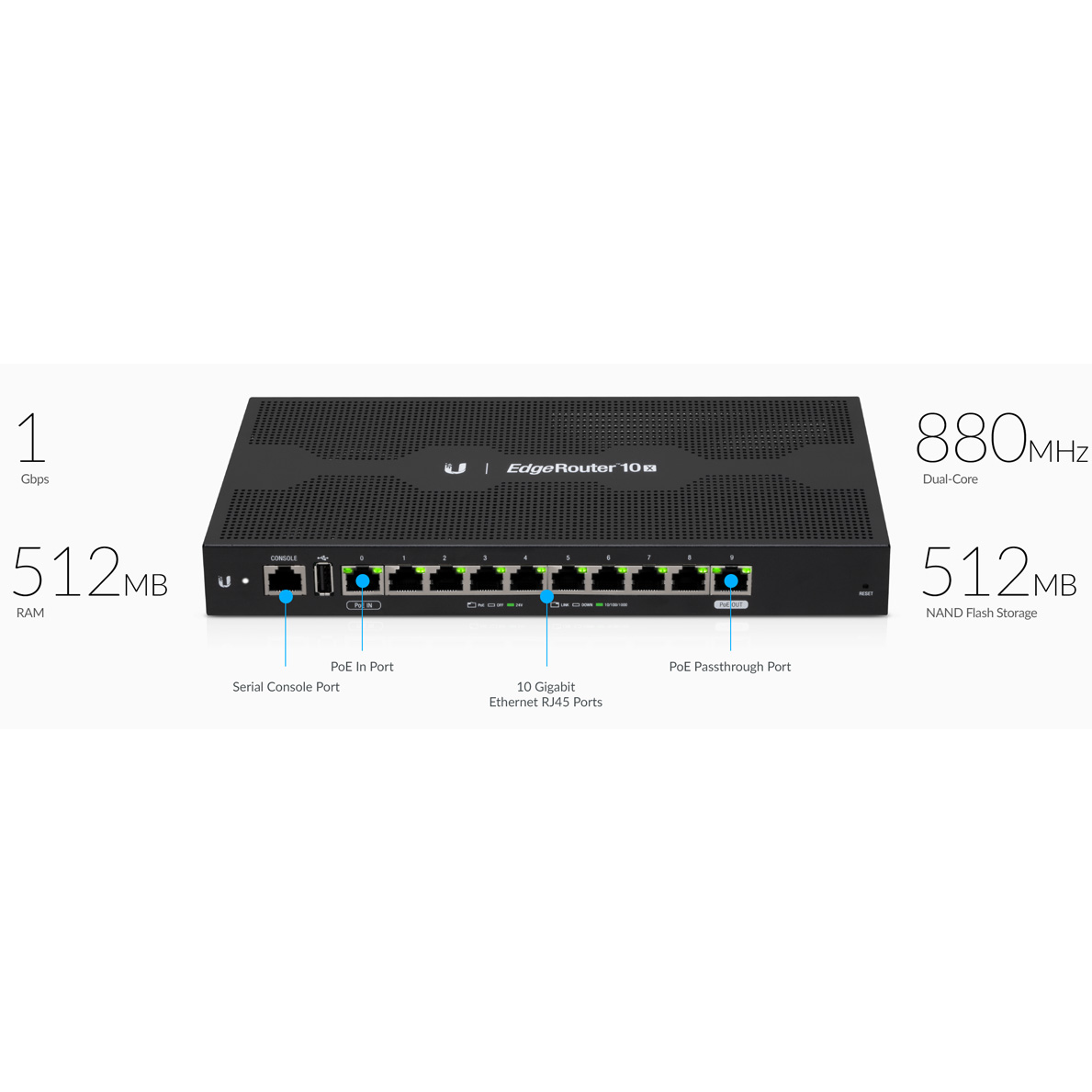 Маршрутизатор Ubiquiti 10-Port EdgeRouter 10X