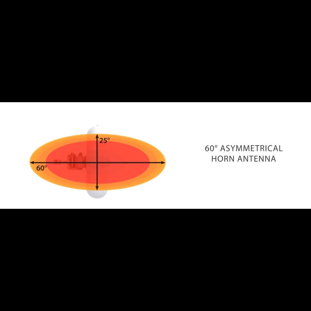 Ассимметричная лучевая антенна RF elements HG3-TP-A60 5GHz 17dBi