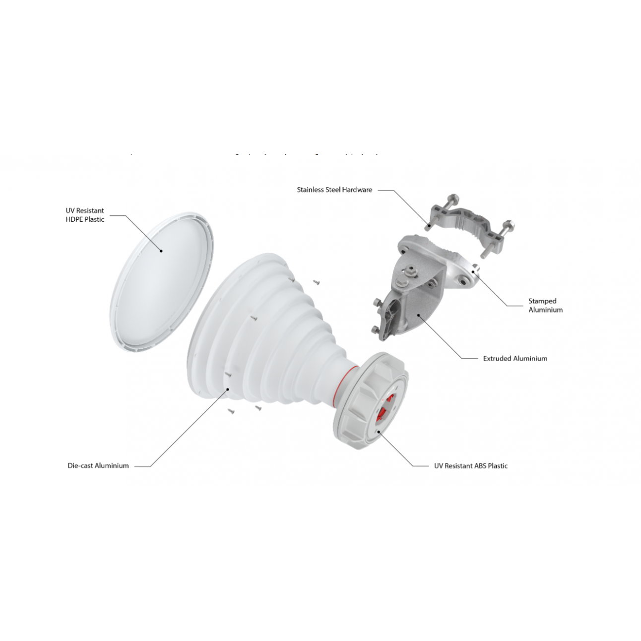 Симметричная рупорная антенна RF elements HG3-TP-S90 5GHz 9dBi