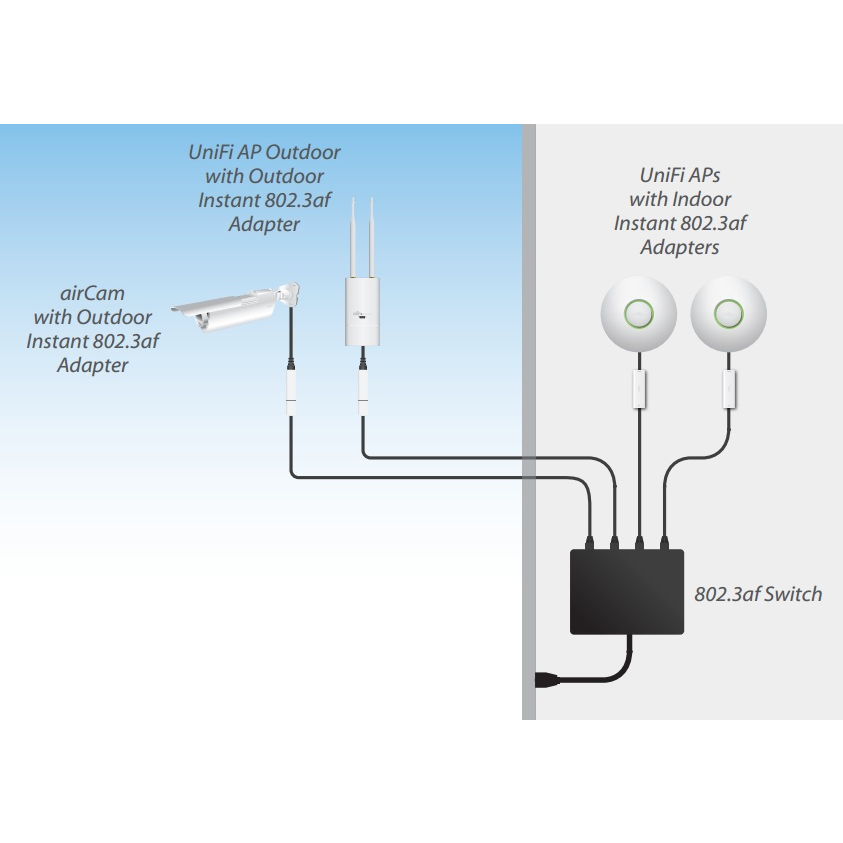 Адаптер UBNT Istant 48V/18V, 802.3af Ubiquiti Outdoor