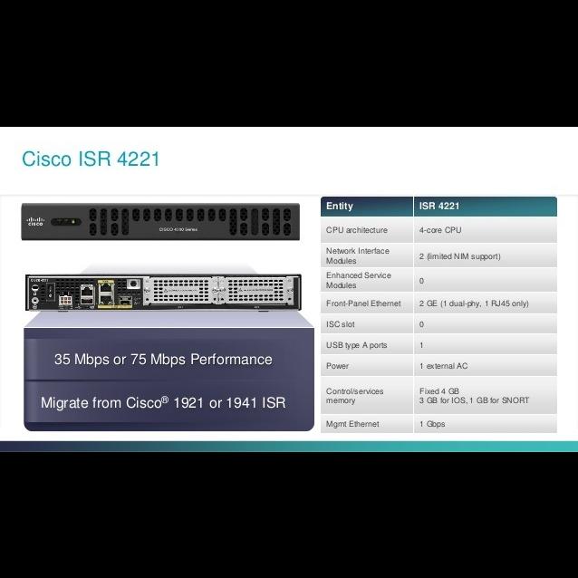 Маршрутизатор Cisco ISR4221