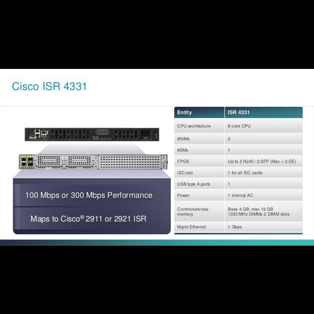 Маршрутизатор Cisco ISR4331