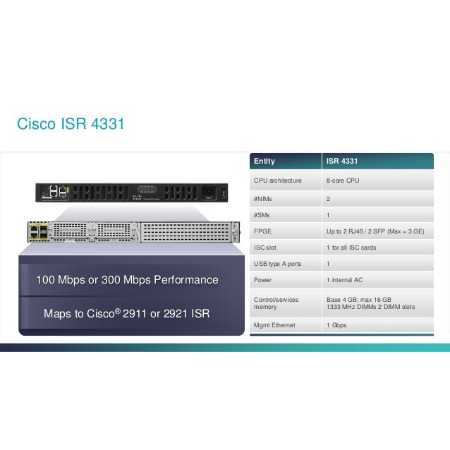 Маршрутизатор Cisco ISR4331 c Boost Throughput