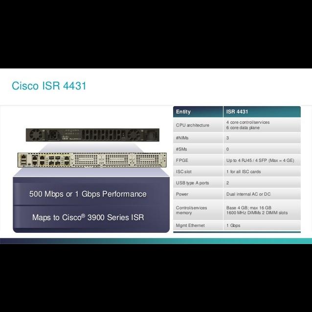Маршрутизатор Cisco ISR4431