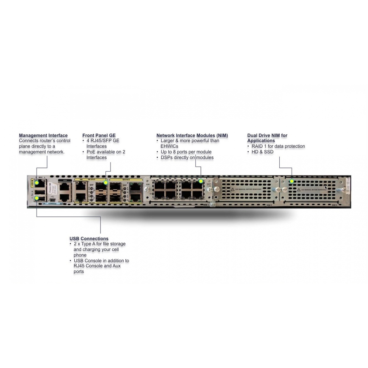 Маршрутизатор Cisco ISR4431 c Boost Throughput