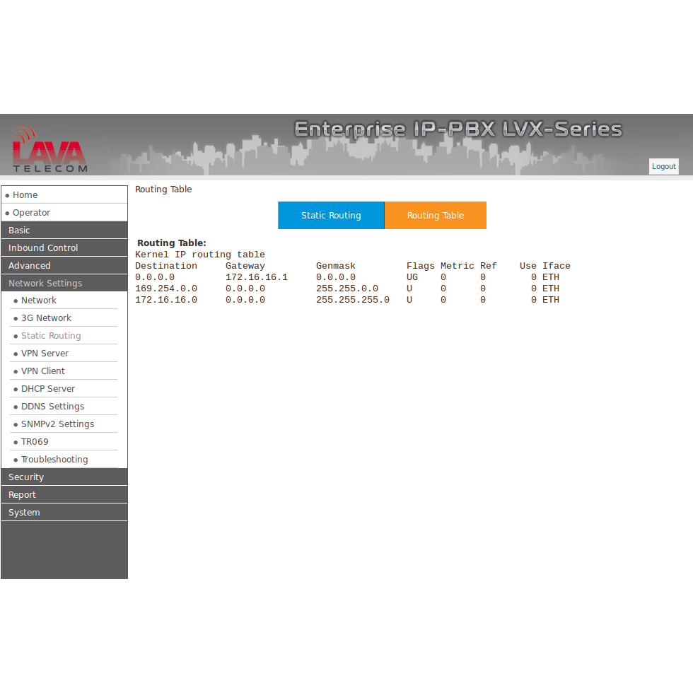 IP АТС  LAVoice-100, базовый блок