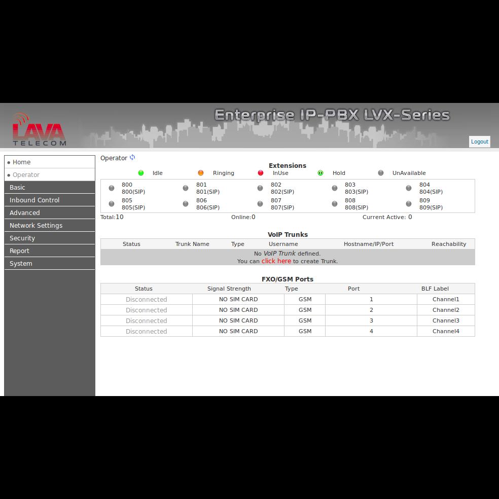 IP АТС  LAVoice-200, базовый блок