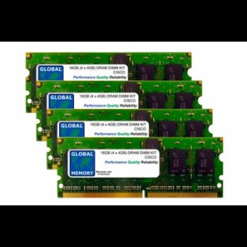 Память DRAM 16GB для ASR1002-X