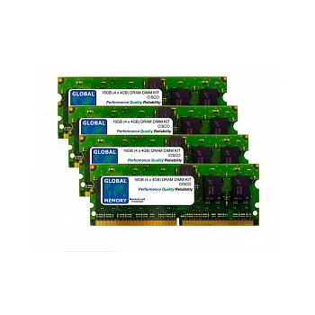 Память DRAM 16GB для Cisco ASR1001