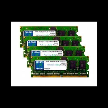 Память DRAM 16GB для Cisco ASR1001