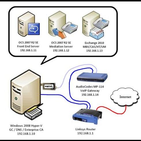 Шлюз аналоговый голосовой Audiocodes MediaPack114/4FXS/SIP (com)