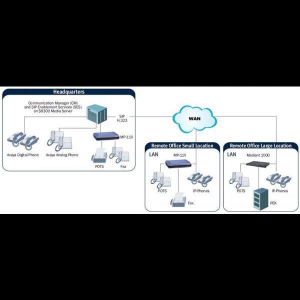 Шлюз аналоговый голосовой Audiocodes MediaPack114/4FXS/SIP