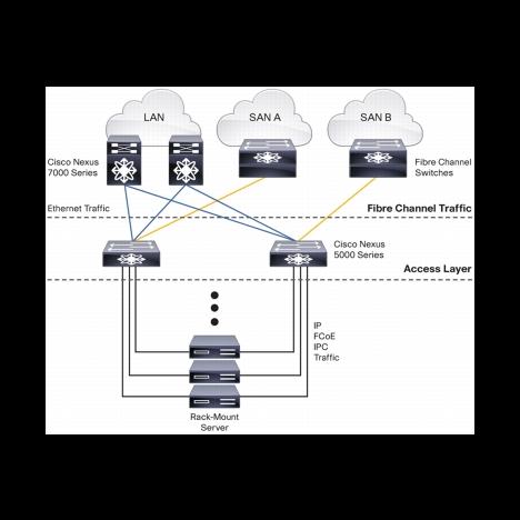 Коммутатор Cisco Nexus N5K-C5020P-BF