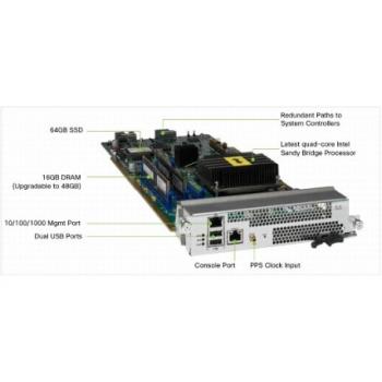 Модуль Cisco Nexus N9K-SUP-B