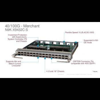 Линейная карта Cisco Nexus N9K-X9432C-S