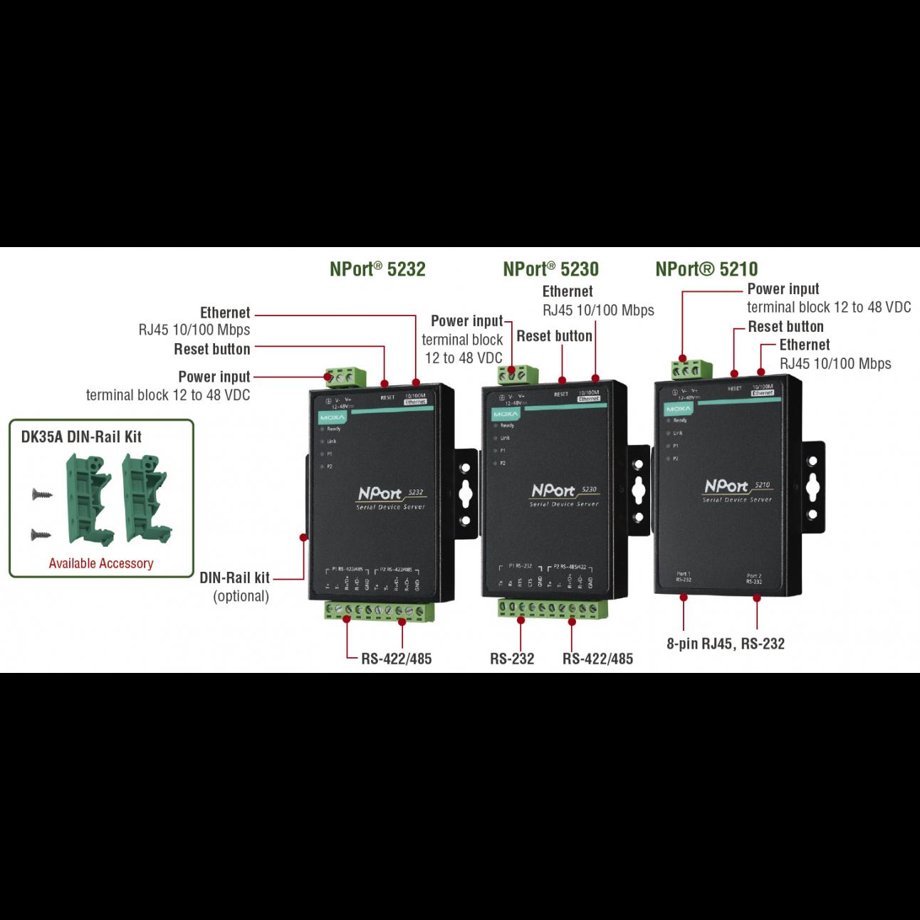 NPort 5230 2-портовый асинхронный сервер RS-232 + RS-422/485 в Ethernet MOXA