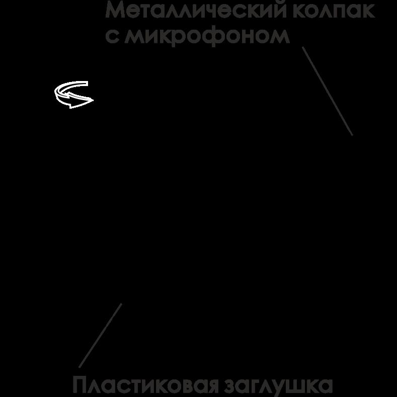 IP камера OMNY PRO M1L2F 2812 купольная,2Мп (1920×1080) 30к/с,2.8-12мм мотор, F1.4, аудиовход, аудиовыход, встр.микр, 802.3af A/B, 12±1В DC, ИК до 30м