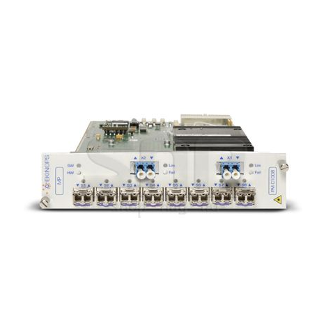 Мукспондер10G Ekinops с восемью мультисервисными портами