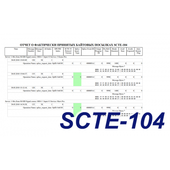 Модуль контроля телетекста и меток SCTE-104 (1 канал)