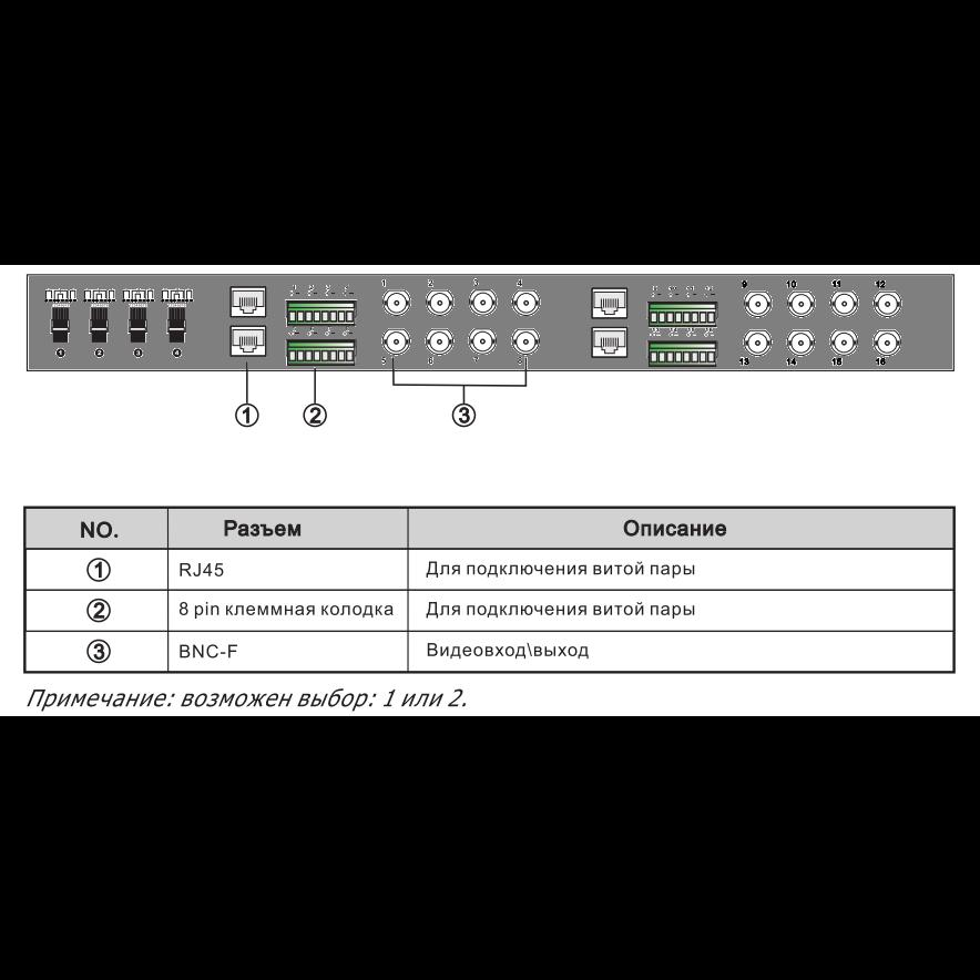 """Приемопередатчик видеосигнала по витой паре пассивный 16-канальный SNR-B-P16V-R для монтажа в 19"""" стойку (неполная комплектация)"""