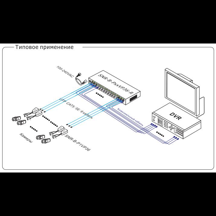"""Приемопередатчик видеосигнала и питания по витой паре пассивный 16-канальный SNR-B-P16VP36-R для монтажа в 19"""" стойку"""