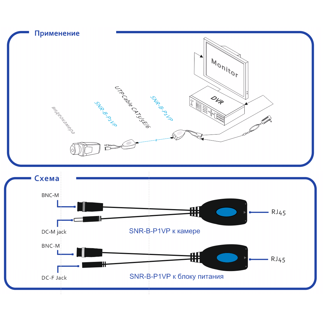Приемопередатчик видеосигнала и питания по витой паре пассивный(пара)
