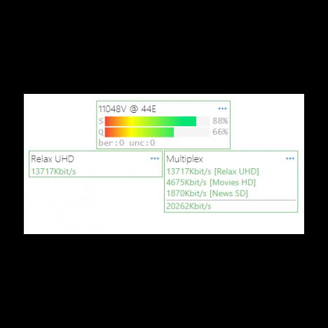 QAM модулятор на 16 каналов SNR-HE-IPQAM-16