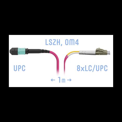 Патчкорд оптический MPO/UPC-8LC/UPC, Duplex, MM (50/125 OM4), 1 метр
