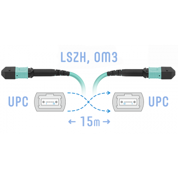 Патчкорд оптический MPO/UPC FF MM, 15 метра (Cross)
