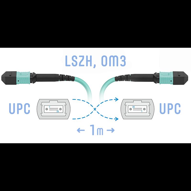 Патчкорд оптический MPO/UPC FF MM, 1 метр (Cross)