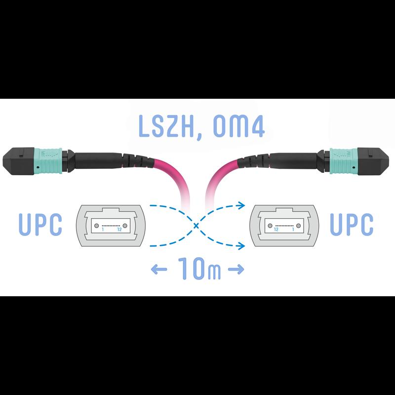 Патчкорд оптический MPO/UPC FF MM (50/125 OM4), 12 волокон, 10 метров (Cross)