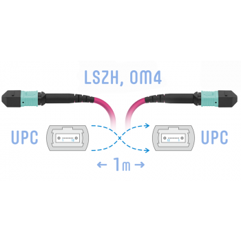 Патчкорд оптический MPO/UPC FF MM (50/125 OM4), 8 волокон, 1 метр (Cross)