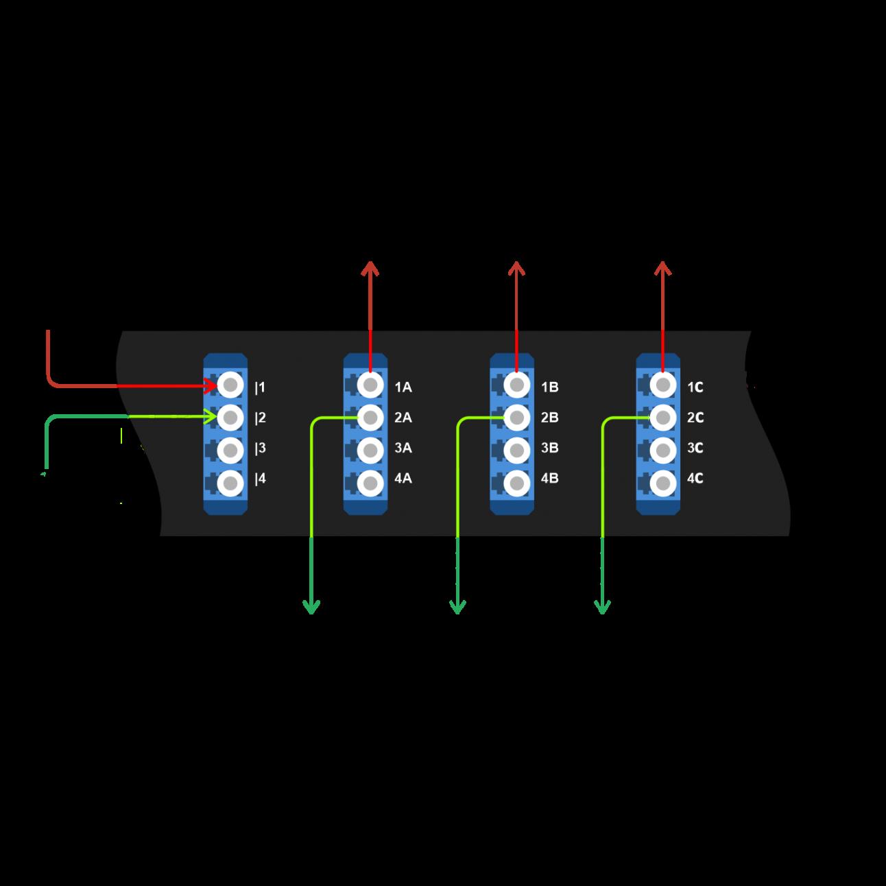 Пассивный оптический отвод 16 портов (деление 1х3), 1U