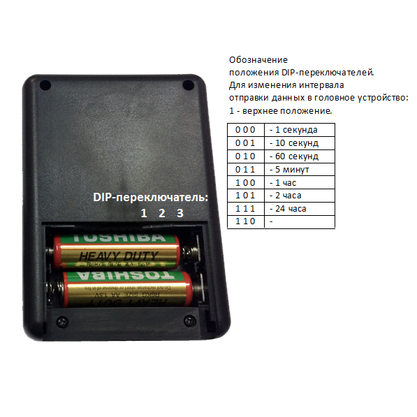 Датчик влажности, температуры, давления с радиоинтерфейсом, 2 элемента АА