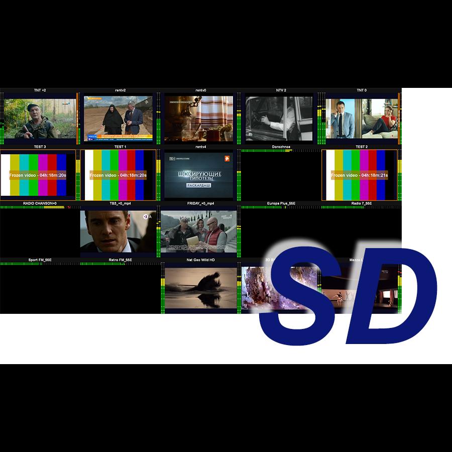 Комплекс мониторинга IPTV уровня сети ГС SNR-SLMS-Core